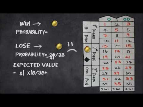 Does this Math Formula Help You Win at Online Roulette? You Decide!