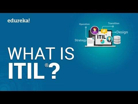 What is ITIL® v4? ITIL® Certification Explained |  ITIL® Foundation Training | Edureka