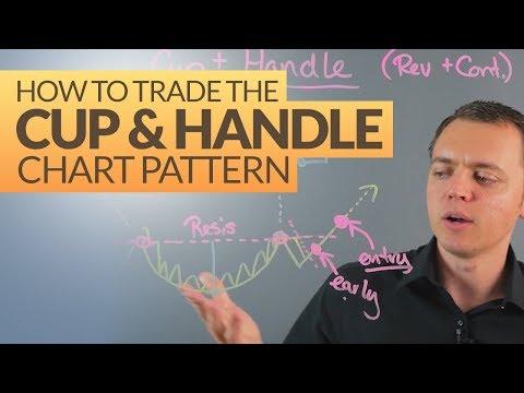Short- term trading binary options