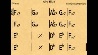 Afro Blue - Backing track / Play-along