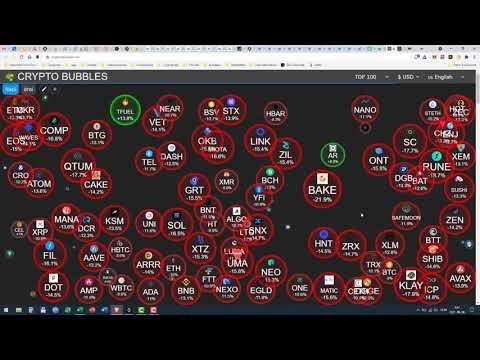 Hogyan kell eladni a kriptocurrenciát készpénzért
