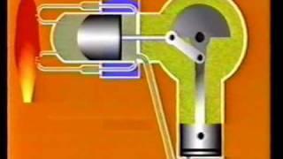 Video Động cơ Stirling