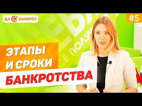 Этапы и сроки процедуры банкротства физических лиц?! | Реструктуризация долгов. Реализация имущества