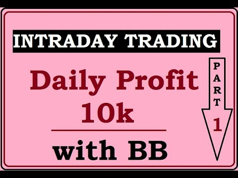 INTRADAY TRADING, DAILY PROFITS 10,000/-, 95%+ ACCURACY