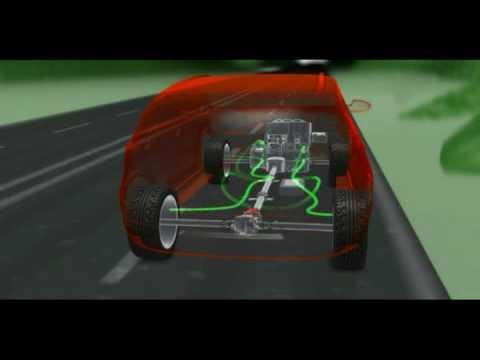 Das Auto der Motor oder das Benzin dass ist besser