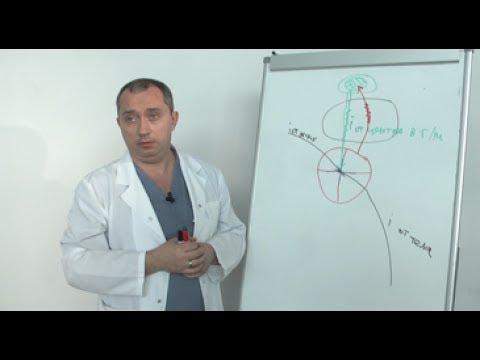 Положена ли группа инвалидности с гипертонией 3 стадии