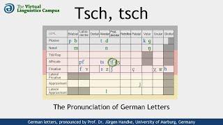 """DEU_TSCH - The Pronunciation of German """"Tsch, tsch"""""""