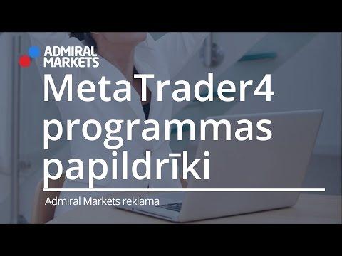 Akcijų brokerių konkursai
