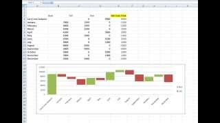 How to create waterfall charts in excel or bridge charts how to create a waterfall chart in excel 2007 2010 and 2013 ccuart Gallery