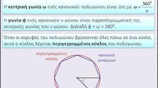 Πολύγωνα – Κύκλος