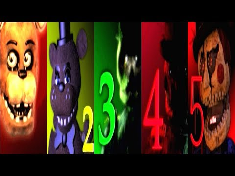 The Return To Freddy's 1-5 Jumpscare Simulator *ALL JUMPSCARES*