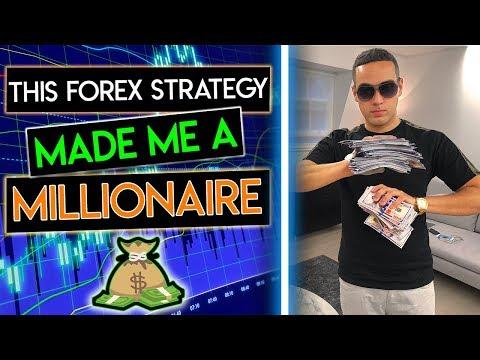 Стратегия forex highest open lowest open