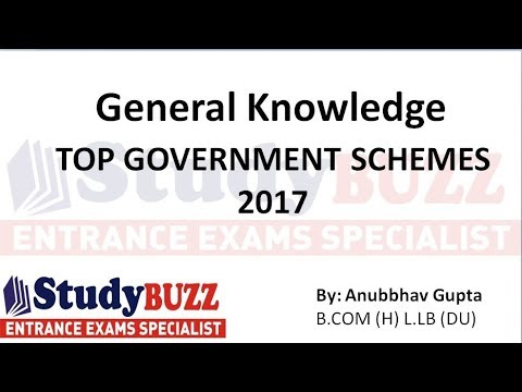 General Knowledge ! Complete notes for IIFT, XAT, CMAT, TISS & SNAP- Part 3