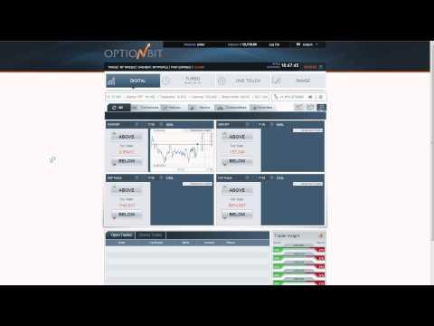 Ig markets opzioni binarie