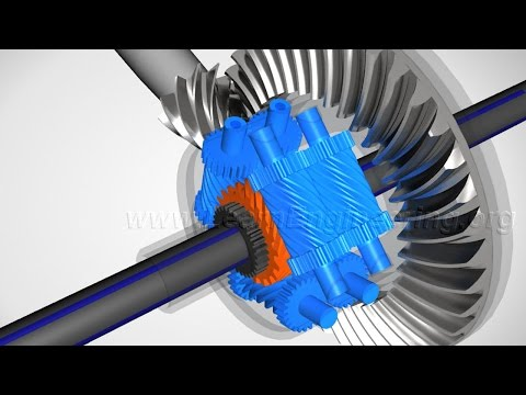 Watch Torsen Differential