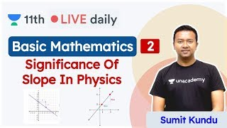 CBSE Class 11: Basic Mathematics L2 | Physics | Unacademy Class 11 & 12 | Sumit Sir - Download this Video in MP3, M4A, WEBM, MP4, 3GP