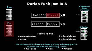 FOLLOW ALONG - Funk Jam Track for Lead Guitar in A Dorian