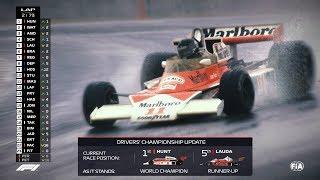 If The 1976 F1 Japanese Grand Prix Had Modern Graphics
