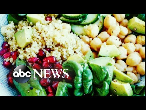 Best diets for 2018 from US News and World Report