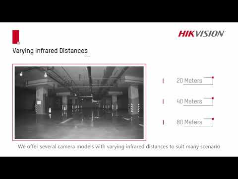 Intro to Hikvision H0T PoC & non PoC Turbo HD Cameras