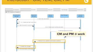 Training Toolkit: Task Execution Manager