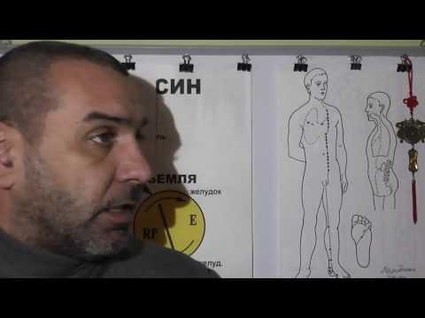 Воспаление (артрит) голеностопного сустава.