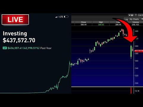 YIELDS CRASHING!? – Day Trading Live, Stock Market News, Option Trading & Markets Today