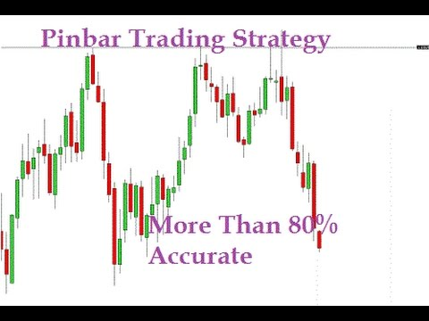 Forex pin bar trading strategy