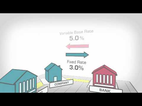 Video Interest Rate Swap Explained