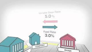 Interest Rate Swap Explained