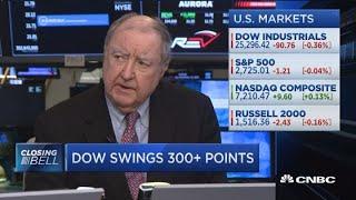 This is a nervous market: Pro