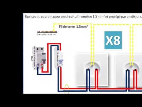 Schéma d'un circuit de prises - norme NF C 15-100