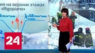"""""""Погода 24"""": несколько человек чудом выжили под лавиной"""