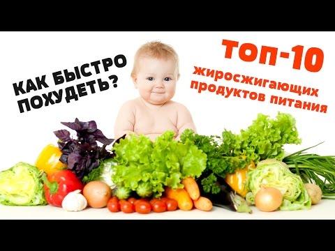 Рецепт из соды и лимона для похудения рецепт
