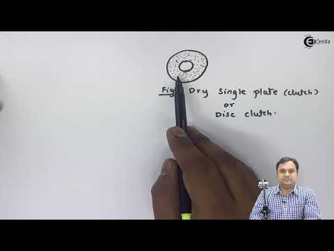 Concept of Clutches - Clutches and Bearings - Theory of Machine