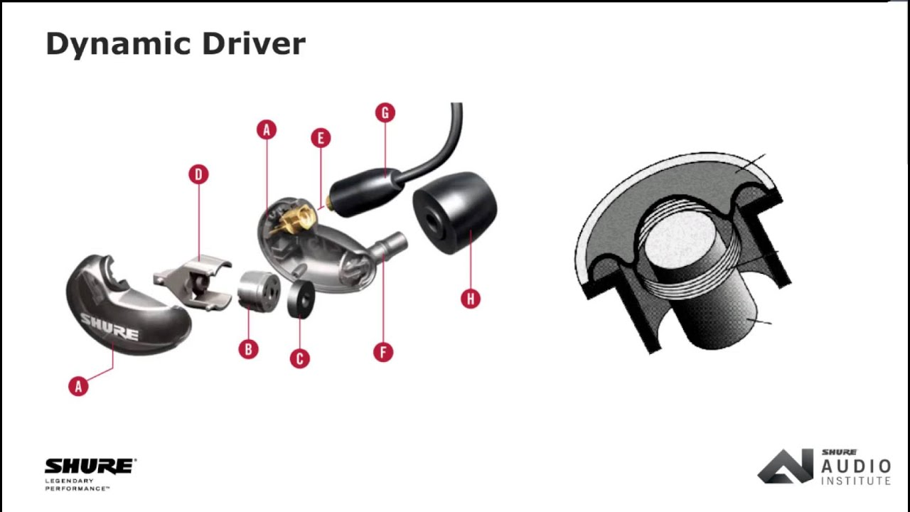 Shure Webinar: Understanding Earphone Technology