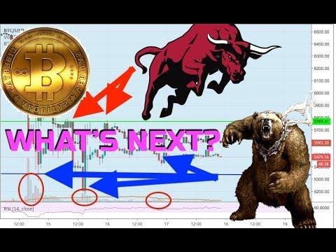 welches handelspaar soll man in der delta crypto app wählen? schweiz bitcoin etf