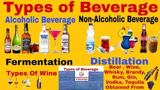 Types Of Beverage 🍇||🍾 Classification Of Beverage 🍷||🍺 Types Of Wine || #HotelManagementF&B