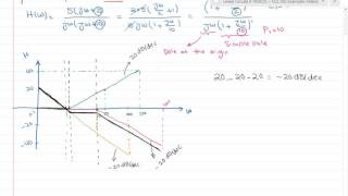 Bode diagrams explained search for wiring diagrams mechanics of drawing bode plots by hand an example most popular rh novom ru bode plot ccuart Images
