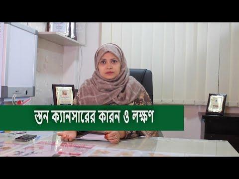 স্তন ক্যানসারের কারন ও লক্ষণ(Breast Cancer Signe & Symptoms)Dr. Ali Nafisa