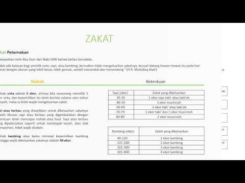 Bayar Zakat fitrah, bayar zakat penghasilan, bayar Infaq, bayar Sedekah, bayar Wakaf di Bandung part