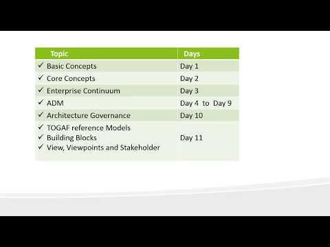 FREE Enterprise Architecture certification exam 9.2 training ...