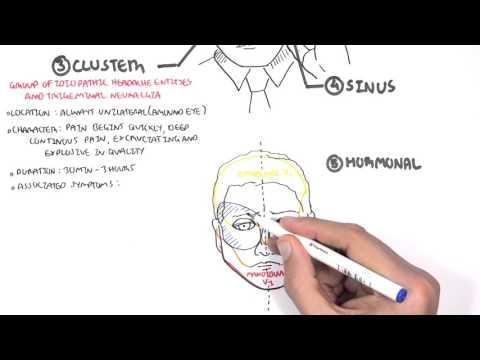 Headache - Overview