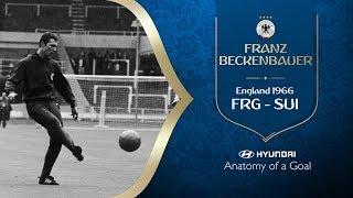 HYUNDAI Anatomy Of A Goal - FRANZ BECKENBAUER (FRG) 1966