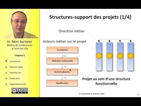 structures en projet
