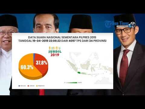 jurdil2019.org- Hasil Real Count Sementara Pilpres 2019; Prabowo 60,3 %, Jokowi 37,8 %