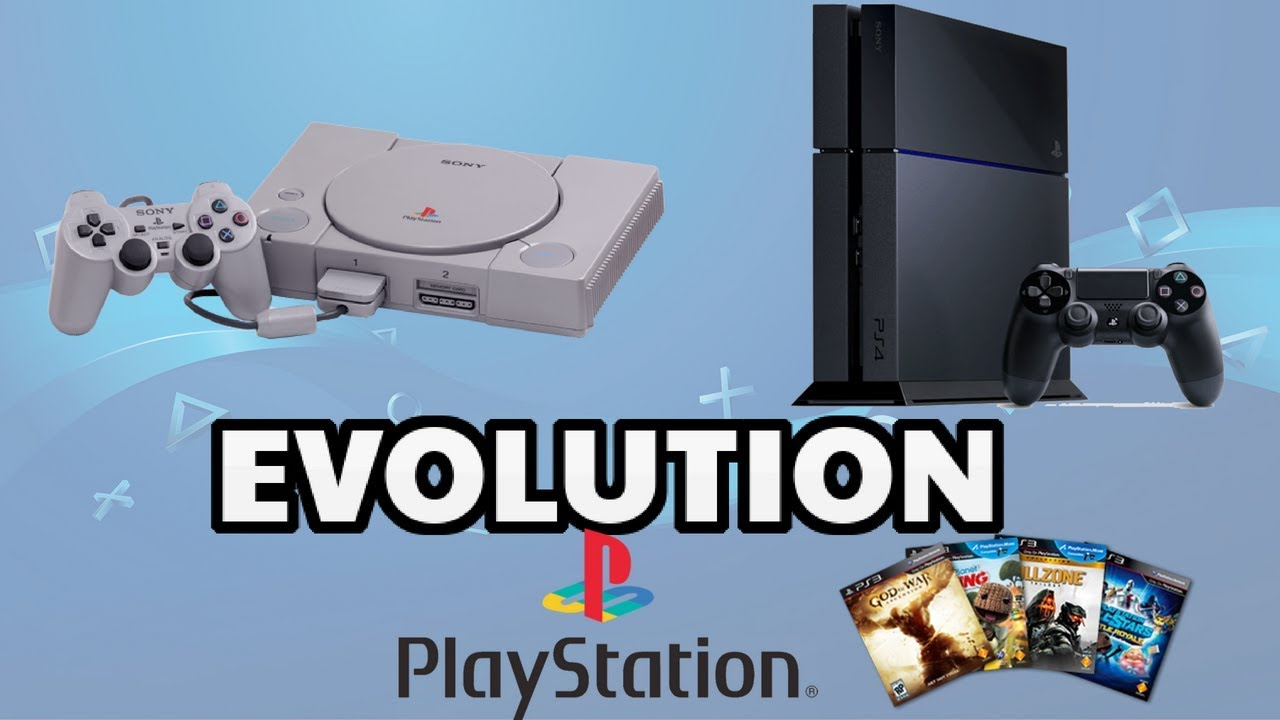 Evolution of Sony Playstation Games (PS1-PS3)