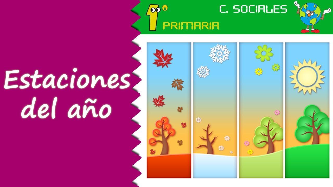 Ciencias Sociales. 1º Primaria. Tema 7: Las estaciones del año