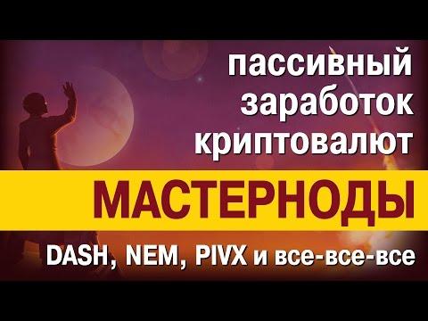 Бинарные опционы mmcs