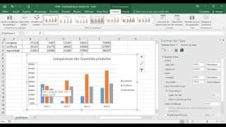 Excel Graphique Simple - Histogramme